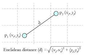 [机器学习]机器学习笔记整理07- KNN算法